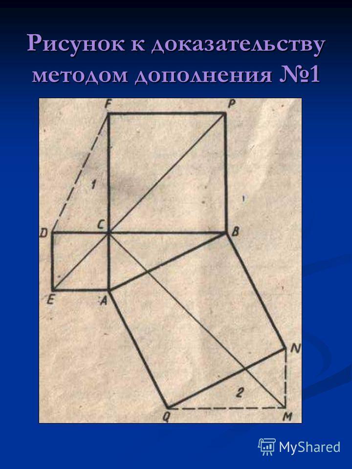 Рисунок к доказательству методом дополнения 1