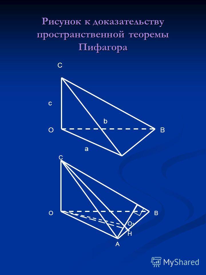 Рисунок к доказательству пространственной теоремы Пифагора с а b О С В ОВ А H О1О1 С