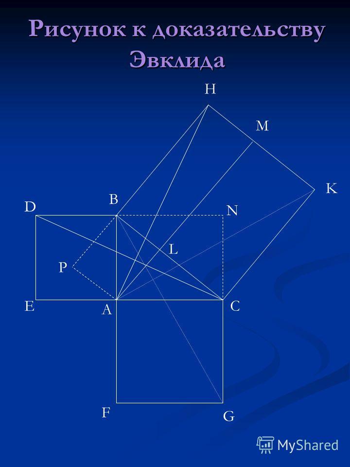 Рисунок к доказательству Эвклида A C B F G D E K H M L N P