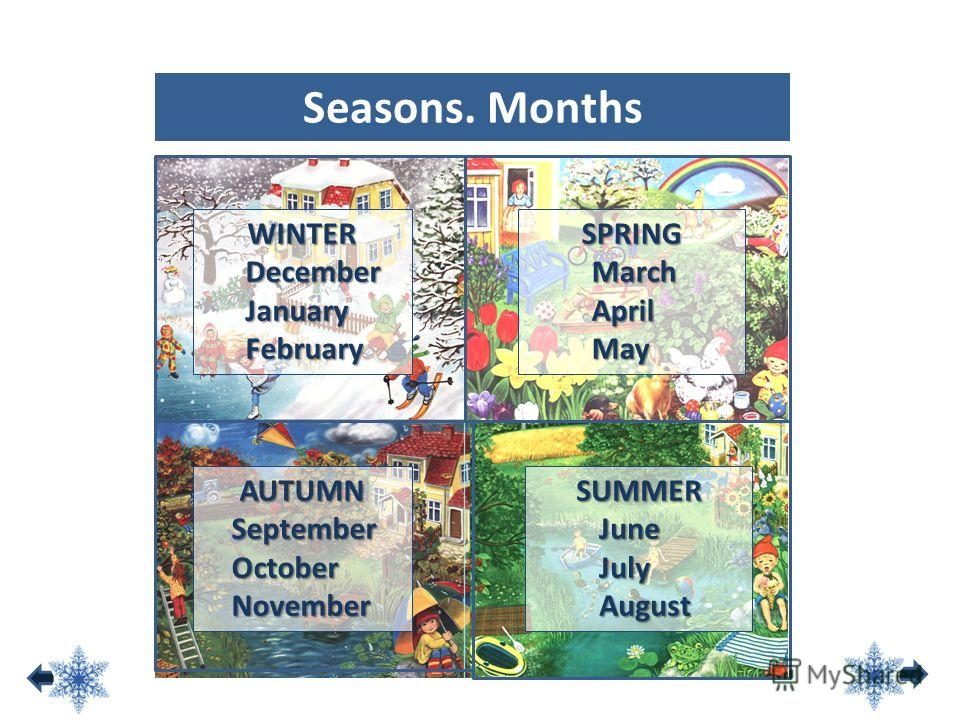 WINTER December December January January February FebruarySPRING March March April April May May SUMMER June June July July August AugustAUTUMN September September October October November November Seasons. Months 2