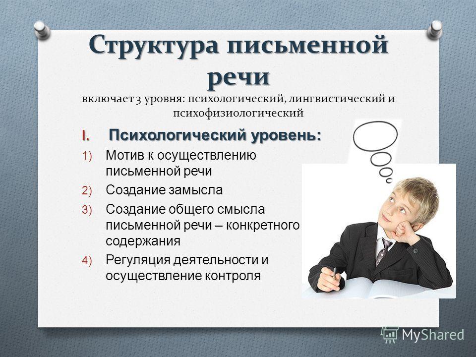 Структура письменной речи Структура письменной речи включает 3 уровня: психологический, лингвистический и психофизиологический I. Психологический уровень : 1) Мотив к осуществлению письменной речи 2) Создание замысла 3) Создание общего смысла письмен
