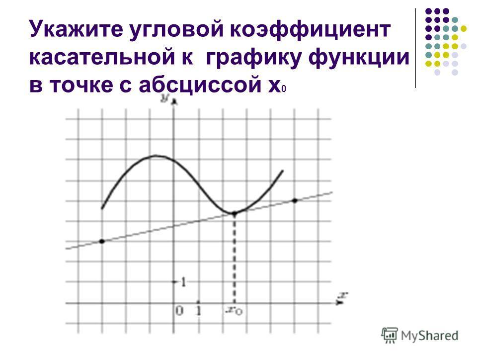 Укажите угловой коэффициент касательной к графику функции в точке с абсциссой х 0
