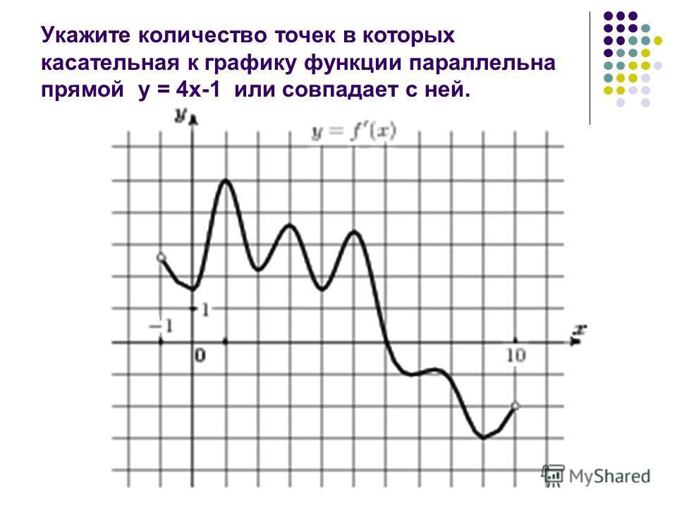 Укажите количество точек в которых касательная к графику функции параллельна прямой у = 4х-1 или совпадает с ней.