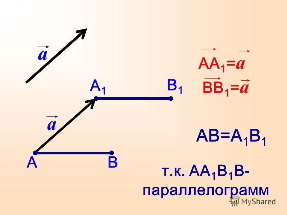 А1А1 В1В1 а АА 1 = а ВВ 1 = а АВ=А 1 В 1 аааа АВ т.к. АА 1 В 1 В- параллелограмм