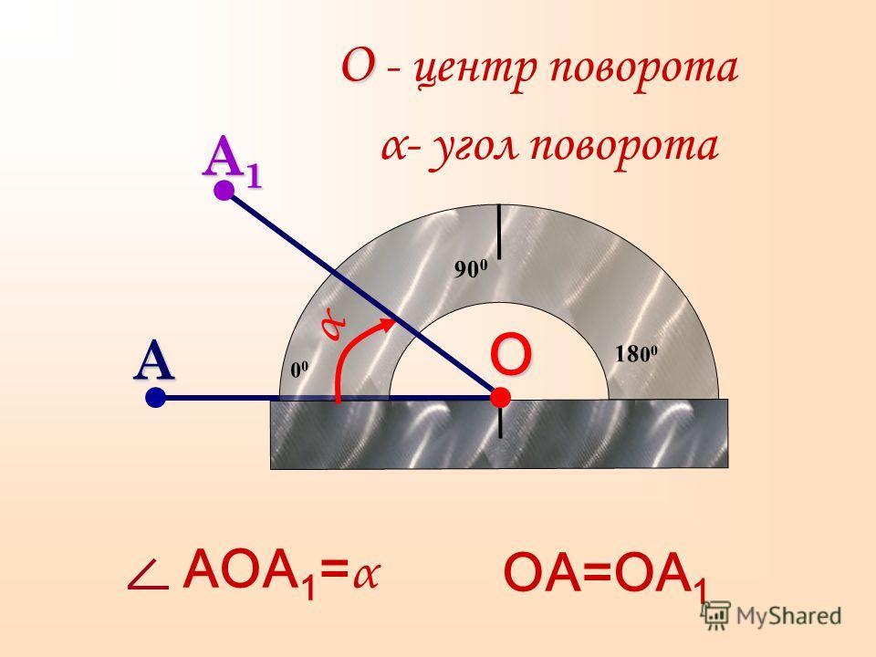 О О - центр поворота ОА=ОА 1 A1A1A1A1 АОА 1 = α α- угол поворота 0 18 0 0 90 0 α A