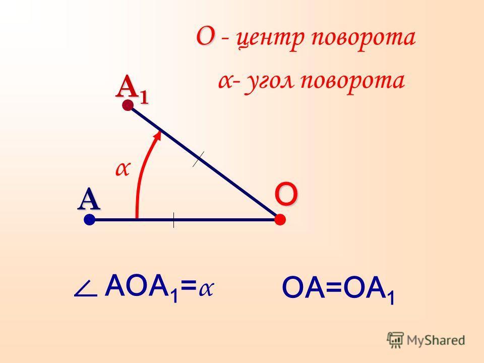 О О О - центр поворота ОА=ОА 1 A1A1A1A1 АОА 1 = α α- угол поворота α A
