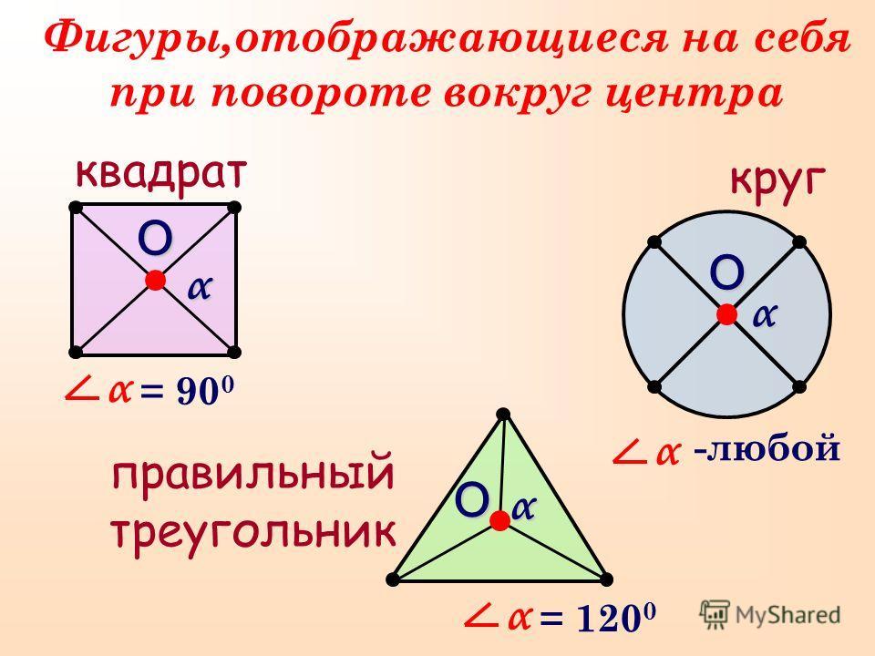 квадрат О круг α -любой правильный треугольник = 120 0 α = 90 0 αα О α О α