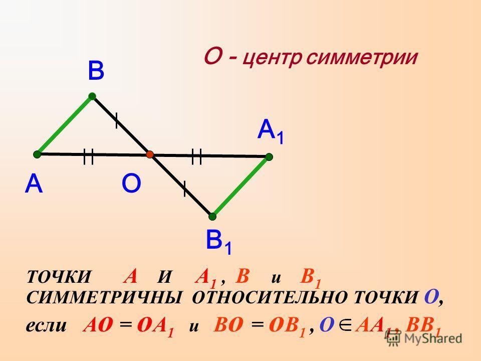 А В О В1В1 А1А1 О - центр симметрии ТОЧКИ А И А 1, В и В 1 СИММЕТРИЧНЫ ОТНОСИТЕЛЬНО ТОЧКИ О, если А о = о А 1 и В о = о В 1, О АА 1, ВВ 1