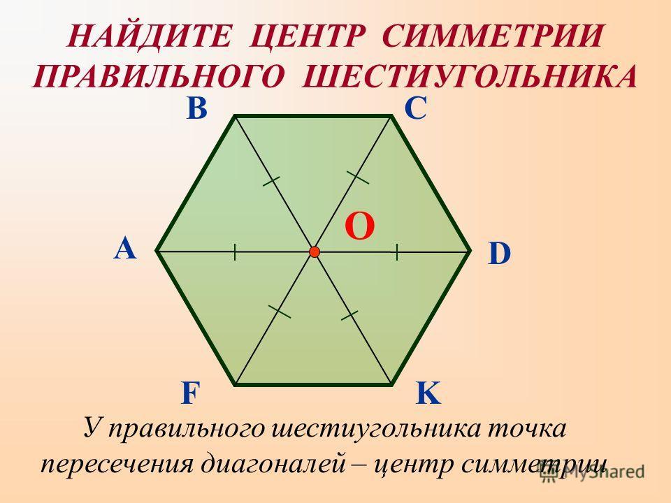 У правильного шестиугольника точка пересечения диагоналей – центр симметрии О А ВС D FK НАЙДИТЕ ЦЕНТР СИММЕТРИИ ПРАВИЛЬНОГО ШЕСТИУГОЛЬНИКА
