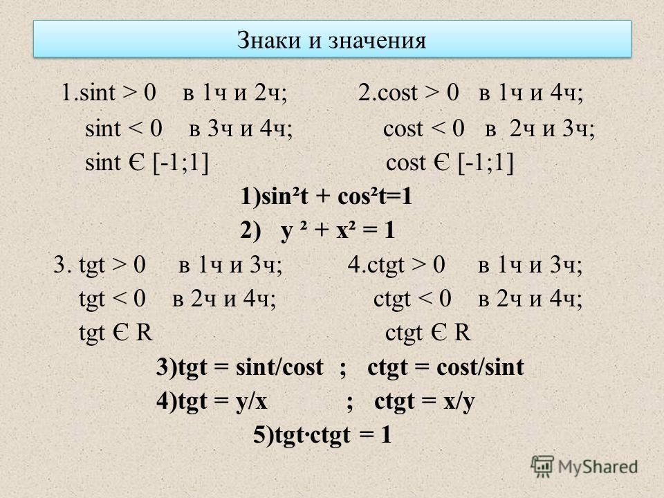 Знаки и значения 1.sint > 0 в 1ч и 2ч; 2.cost > 0 в 1ч и 4ч; sint < 0 в 3ч и 4ч; cost < 0 в 2ч и 3ч; sint Є [-1;1] cost Є [-1;1] 1)sin²t + cos²t=1 2) y ² + x² = 1 3. tgt > 0 в 1ч и 3ч; 4.сtgt > 0 в 1ч и 3ч; tgt < 0 в 2ч и 4ч; сtgt < 0 в 2ч и 4ч; tgt