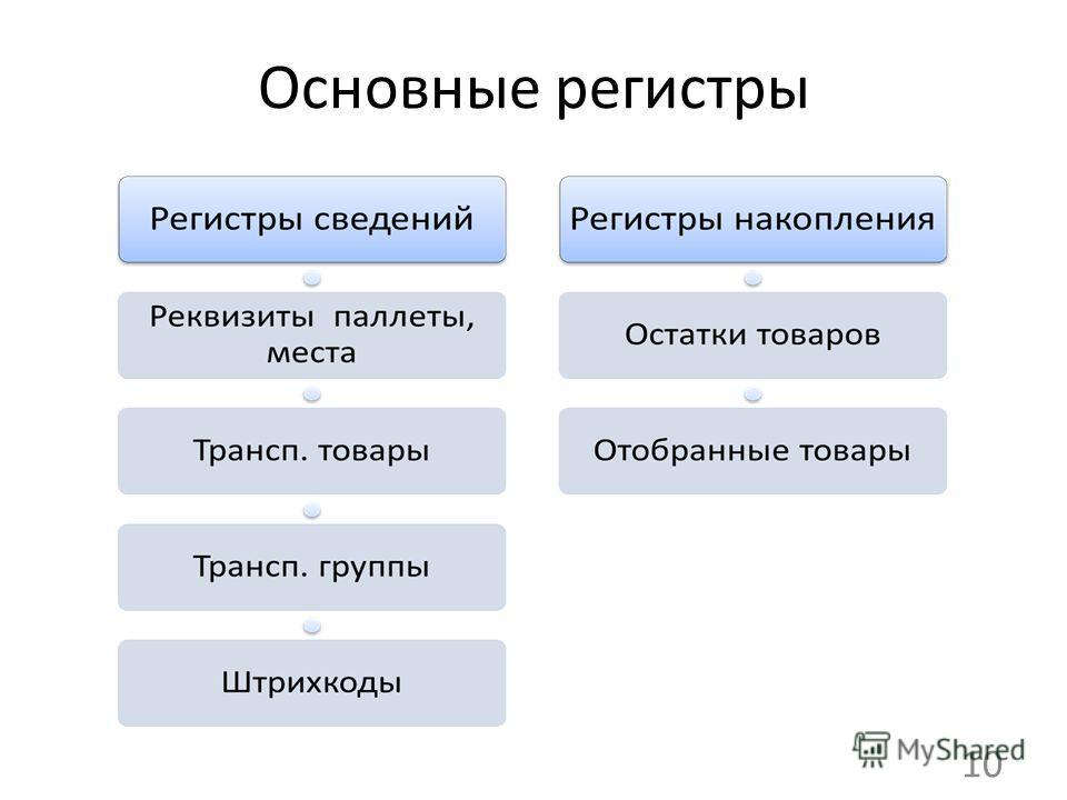 Основные регистры 10