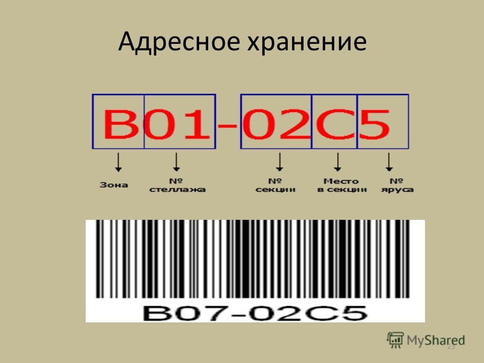 Адресное хранение 23