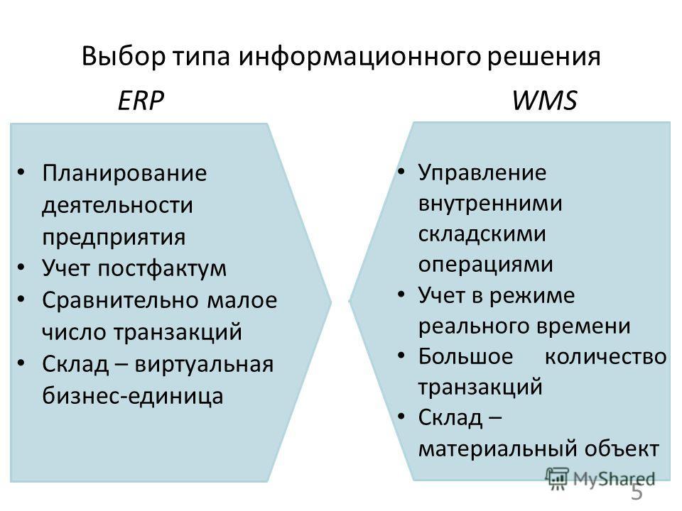 Выбор типа информационного решения 5 ERPWMS Планирование деятельности предприятия Учет постфактум Сравнительно малое число транзакций Склад – виртуальная бизнес-единица Управление внутренними складскими операциями Учет в режиме реального времени Боль