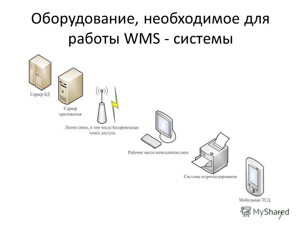 Оборудование, необходимое для работы WMS - системы 7