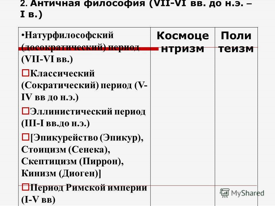 2. Античная философия (VII-VI вв. до н.э. – I в.) Натурфилософский (досократический) период (VII-VI вв.) Классический (Сократический) период (V- IV вв до н.э.) Эллинистический период (III-I вв.до н.э.) [Эпикурейство (Эпикур), Стоицизм (Сенека), Скепт