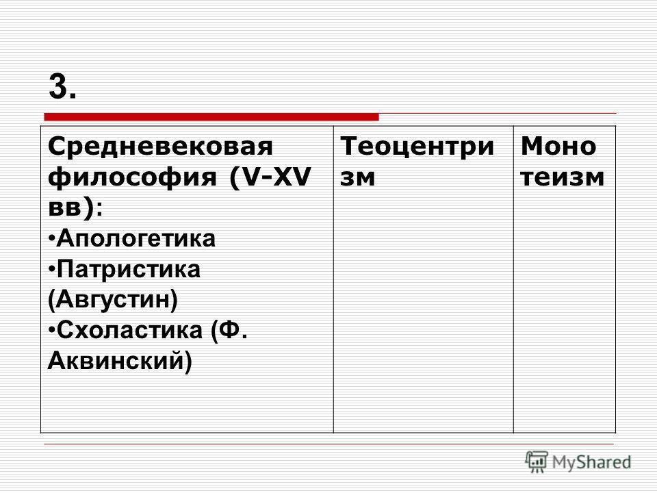 3. Средневековая философия (V-XV вв) : Апологетика Патристика (Августин) Схоластика (Ф. Аквинский) Теоцентри зм Моно теизм