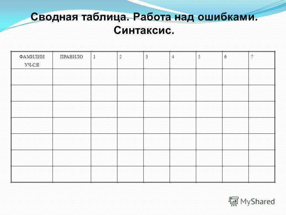 ФАМИЛИИ УЧ-СЯ ПРАВИЛО1234567 Сводная таблица. Работа над ошибками. Синтаксис.