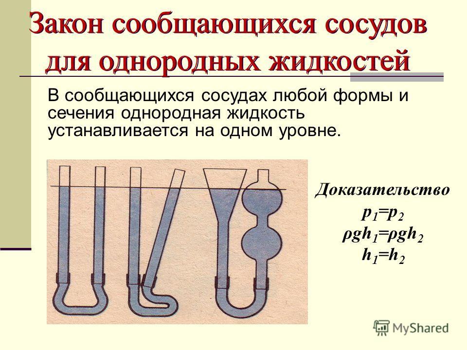 Закон сообщающихся сосудов для однородных жидкостей Закон сообщающихся сосудов для однородных жидкостей В сообщающихся сосудах любой формы и сечения однородная жидкость устанавливается на одном уровне. Доказательство р 1 =р 2 ρgh 1 =ρgh 2 h1=h2h1=h2