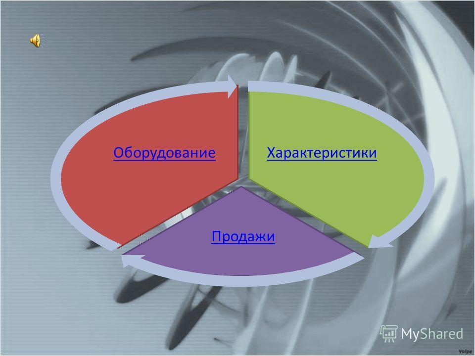 Характеристики Продажи Оборудование Авторы: ст. гр. 106336 Погорелов А. С., Подорога А. М.,Федосов А. А