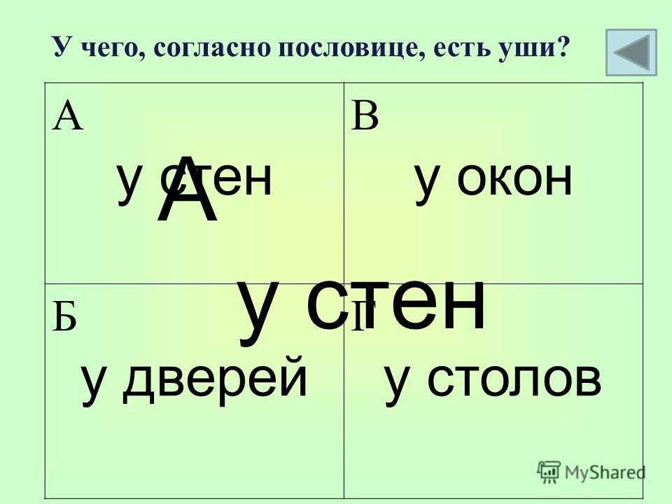 А у стен В у окон Б у дверей Г у столов А у стен У чего, согласно пословице, есть уши?