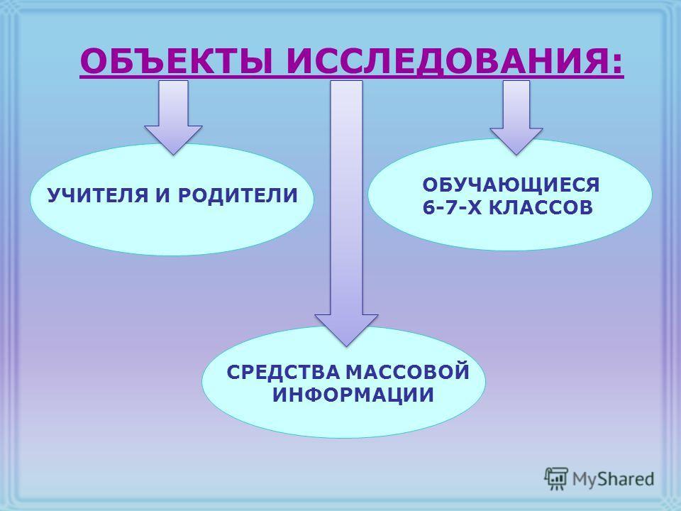 ОБЪЕКТЫ ИССЛЕДОВАНИЯ: УЧИТЕЛЯ И РОДИТЕЛИ ОБУЧАЮЩИЕСЯ 6-7-Х КЛАССОВ СРЕДСТВА МАССОВОЙ ИНФОРМАЦИИ