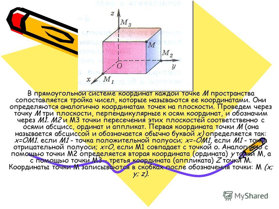 В прямоугольной системе координат каждой точке М пространства сопоставляется тройка чисел, которые называются ее координатами. Они определяются аналогично координатам точек на плоскости. Проведем через точку М три плоскости, перпендикулярные к осям