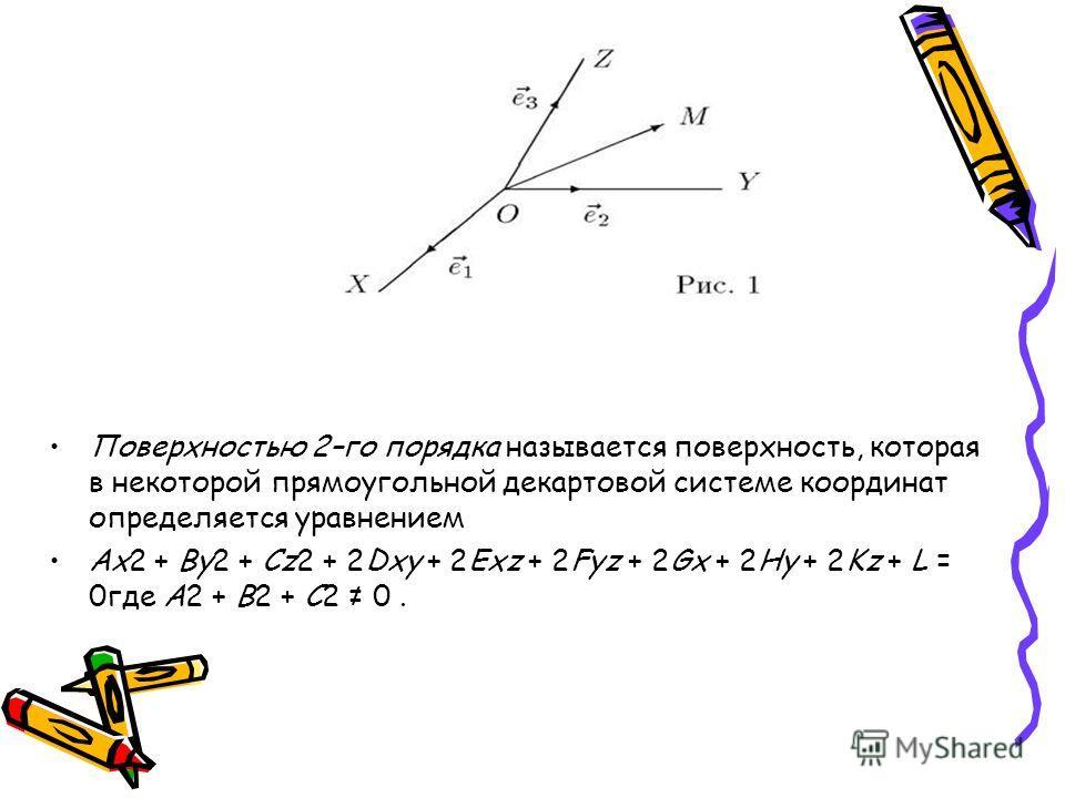 Поверхностью 2–го порядка называется поверхность, которая в некоторой прямоугольной декартовой системе координат определяется уравнением Ax2 + By2 + Cz2 + 2Dxy + 2Exz + 2Fyz + 2Gx + 2Hy + 2Kz + L = 0где A2 + B2 + C2 0.