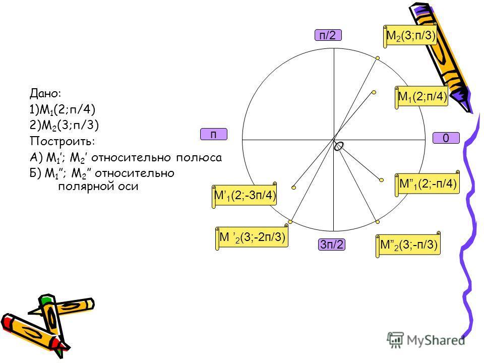 М 1 (2;-3п/4) М 1 (2;п/4) М 2 (3;п/3) М 2 (3;-2п/3) М 1 (2;-п/4) М 2 (3;-п/3) Дано: 1)М 1 (2;п/4) 2)М 2 (3;п/3) Построить: А) М 1; М 2 относительно полюса Б) М 1 ; М 2 относительно полярной оси 0 3п/2 п/2 п О