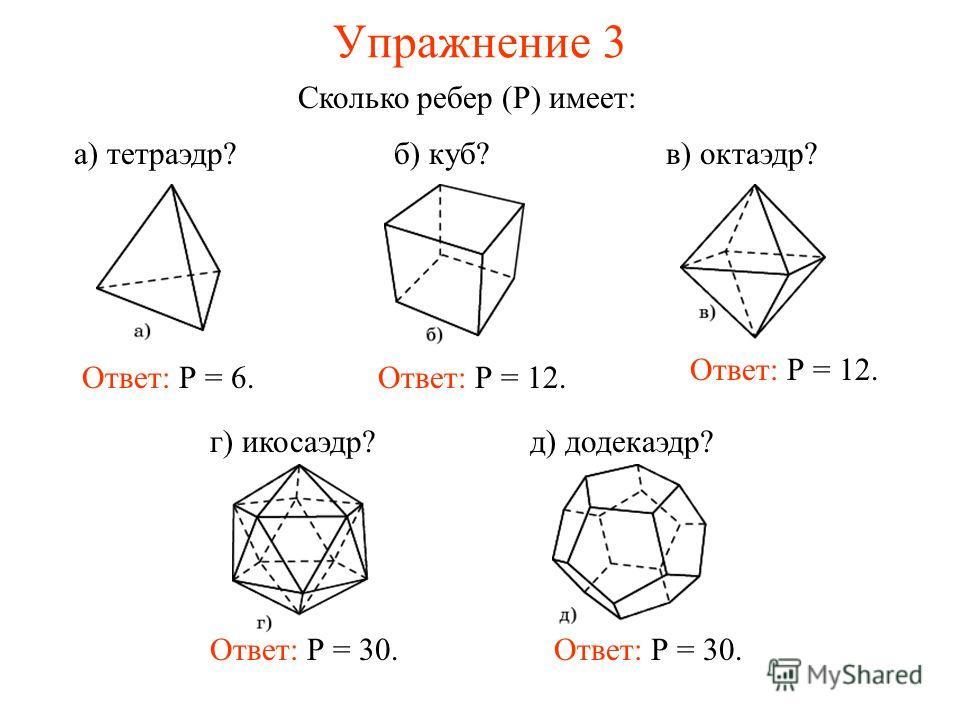 Упражнение 3 Сколько ребер (Р) имеет: Ответ: Р = 12. Ответ: Р = 30. Ответ: Р = 6. а) тетраэдр?б) куб?в) октаэдр? г) икосаэдр?д) додекаэдр?