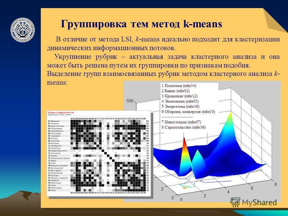 © ElVisti7 Группировка тем метод k-means В отличие от метода LSI, k-means идеально подходит для кластеризации динамических информационных потоков. Укрупнение рубрик – актуальная задача кластерного анализа и она может быть решена путем их группировки