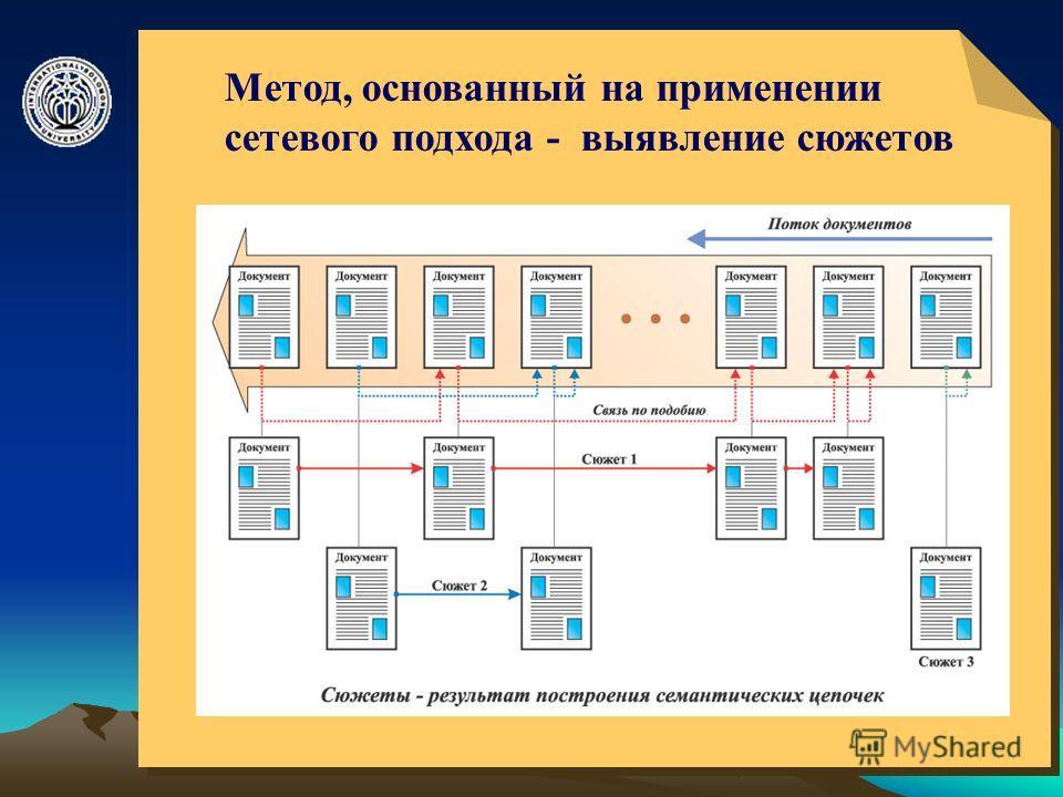 © ElVisti8 Метод, основанный на применении сетевого подхода - выявление сюжетов