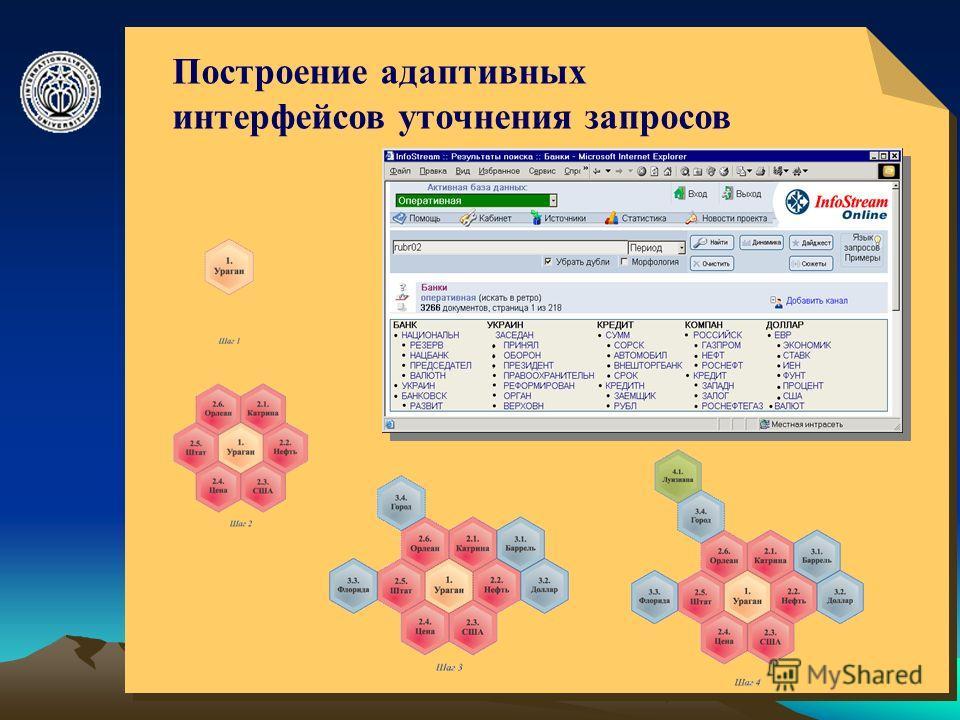 © ElVisti9 Построение адаптивных интерфейсов уточнения запросов
