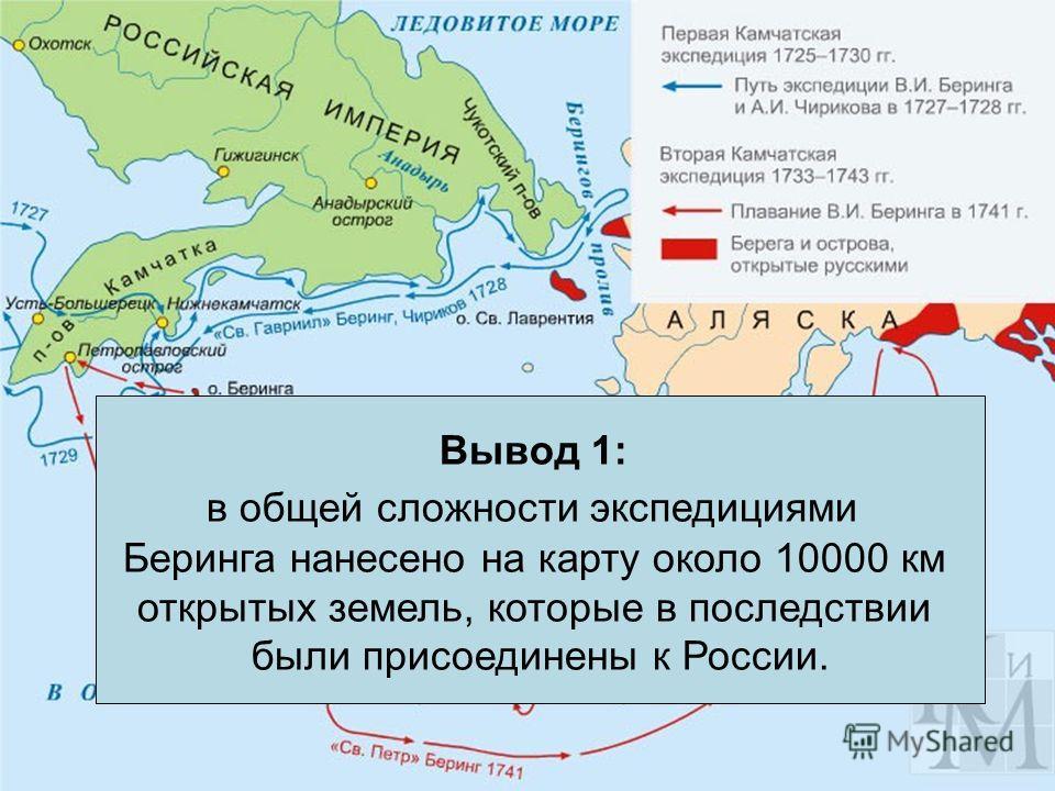 Вывод 1: в общей сложности экспедициями Беринга нанесено на карту около 10000 км открытых земель, которые в последствии были присоединены к России.
