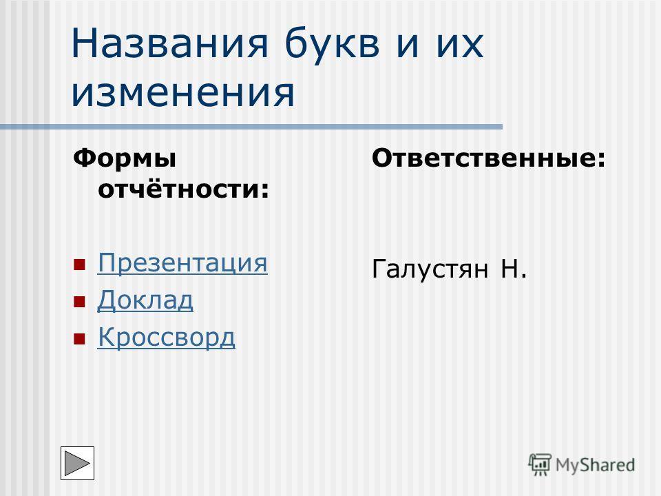 Названия букв и их изменения Формы отчётности: Презентация Доклад Кроссворд Ответственные: Галустян Н.