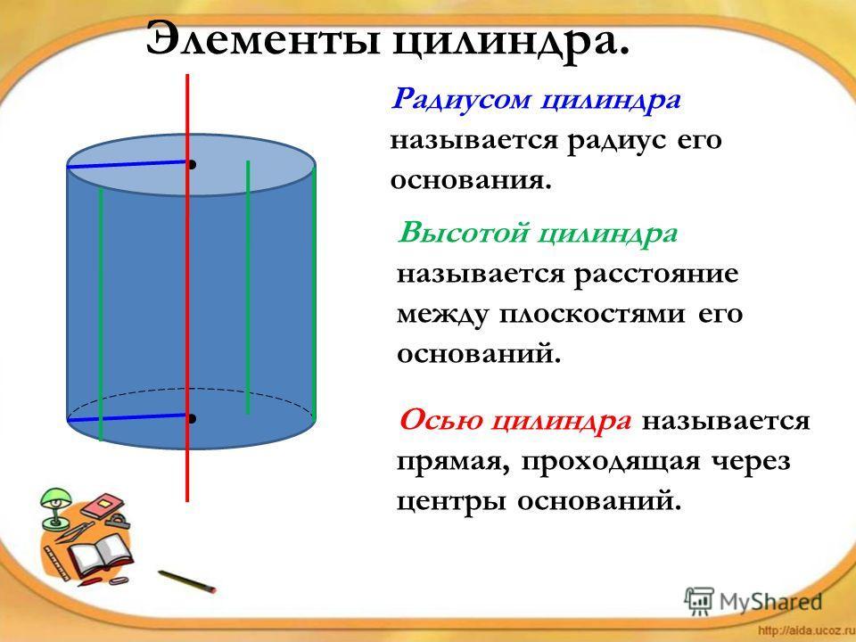 Элементы цилиндра. Высотой цилиндра называется расстояние между плоскостями его оснований. Радиусом цилиндра называется радиус его основания. Осью цилиндра называется прямая, проходящая через центры оснований.