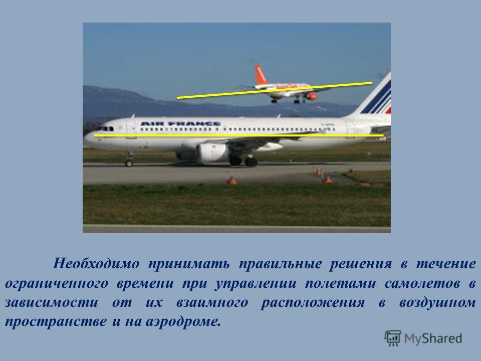 Необходимо принимать правильные решения в течение ограниченного времени при управлении полетами самолетов в зависимости от их взаимного расположения в воздушном пространстве и на аэродроме.