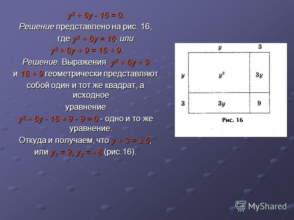 у2 + 6у - 16 = 0. Решение представлено на рис. 16, где у2 + 6у = 16, или у2 + 6у + 9 = 16 + 9. Решение. Выражения у2 + 6у + 9 и 16 + 9 геометрически представляют собой один и тот же квадрат, а исходное уравнение у2 + 6у - 16 + 9 - 9 = 0 - одно и то ж