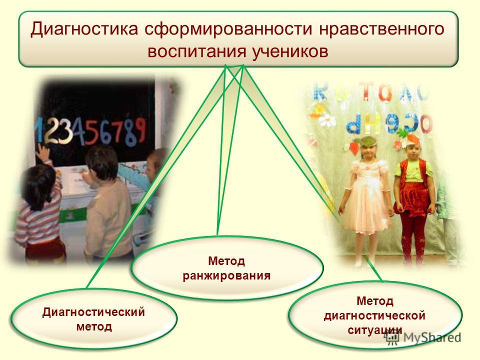 Диагностический метод Метод ранжирования Диагностика сформированности нравственного воспитания учеников Метод диагностической ситуации