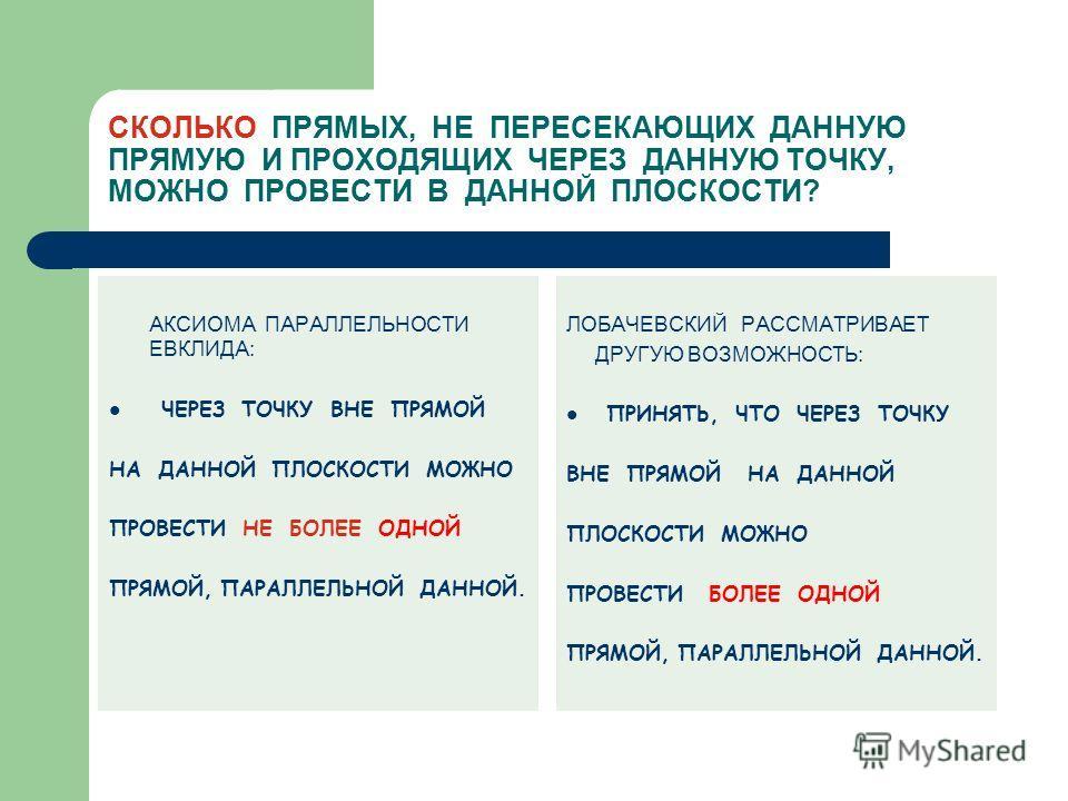 Д е н ь р о ж д е н и я 23 (11) февраля 1826 года Н. И. Лобачевский впервые выступил с изложением своей геометрии перед учеными физико-математического факультета Казанского университета. Этот день считают днем рождения геометрии Лобачевского. Титульн