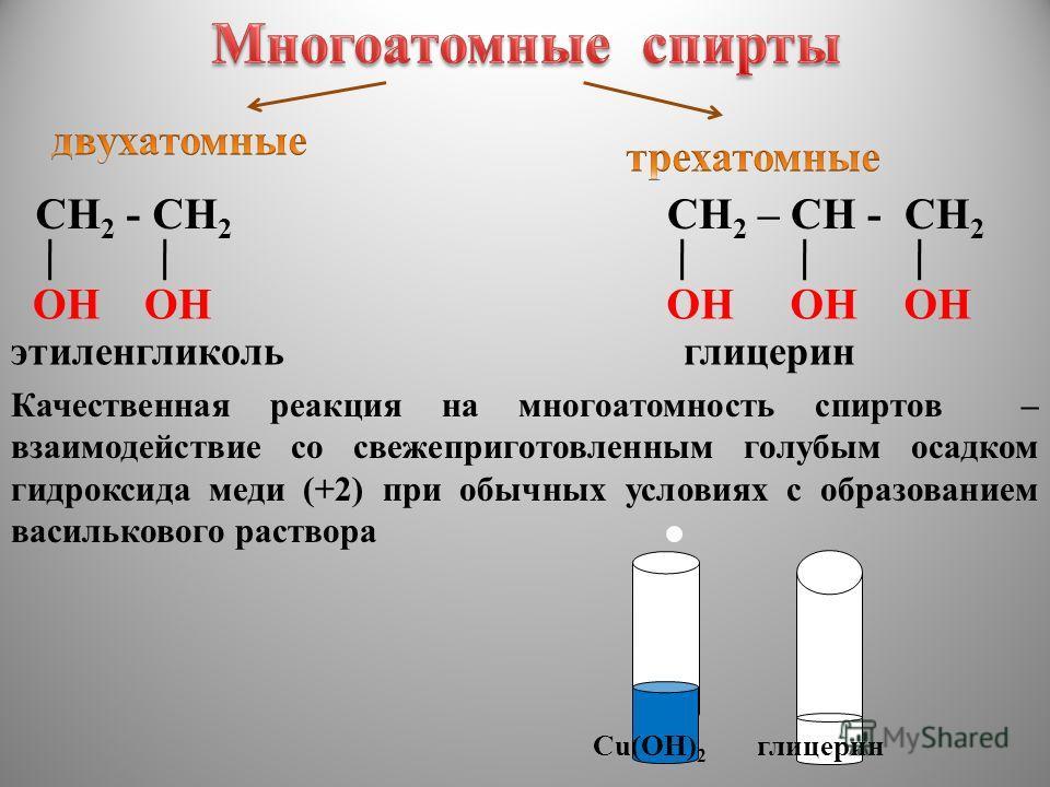 Cu(OH) 2 глицерин СН 2 - СН 2 ОН ОН этиленгликоль СН 2 – СН - СН 2 ОН ОН ОН глицерин Качественная реакция на многоатомность спиртов – взаимодействие со свежеприготовленным голубым осадком гидроксида меди (+2) при обычных условиях с образованием васил