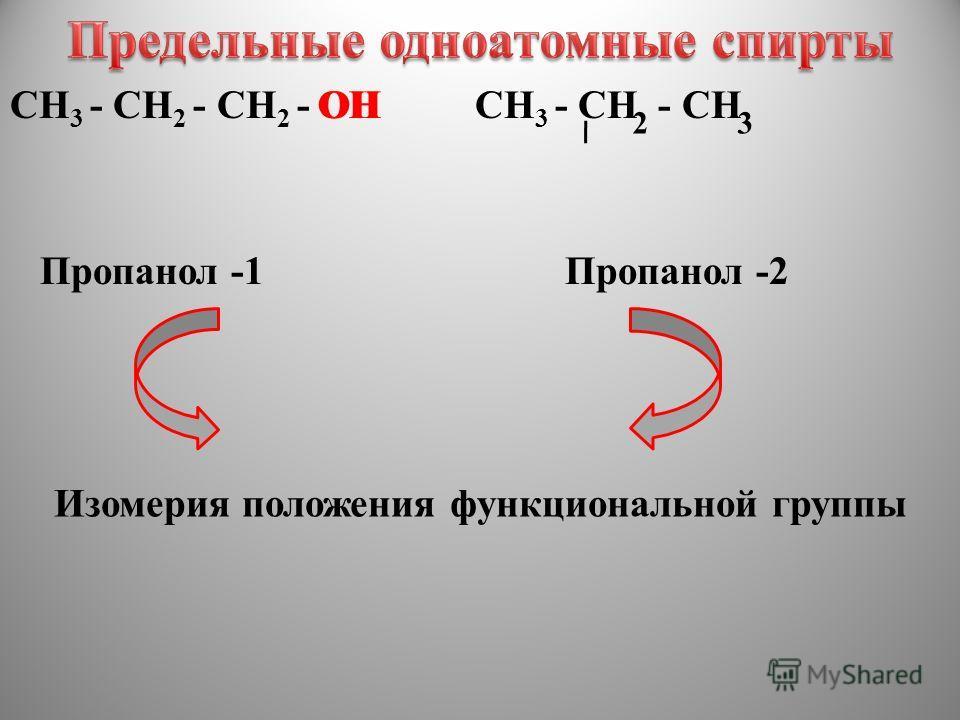 СН 3 - СН 2 - СН 2 - ОНСН 3 - СН - СН 23 ОН Пропанол -1Пропанол -2 Изомерия положения функциональной группы
