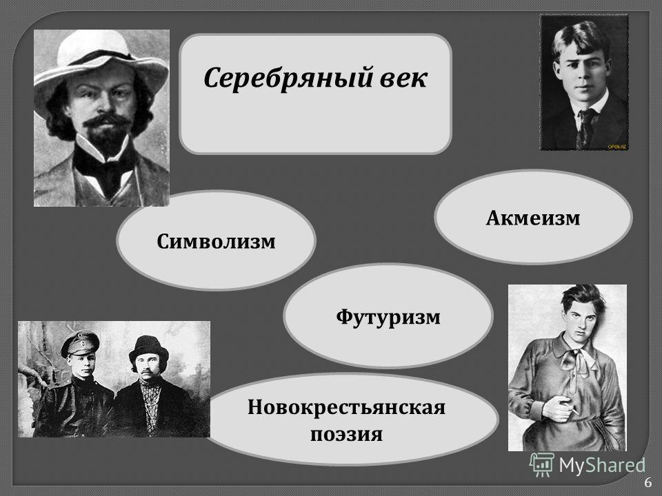6 Серебряный век Новокрестьянская поэзия Футуризм Акмеизм Символизм