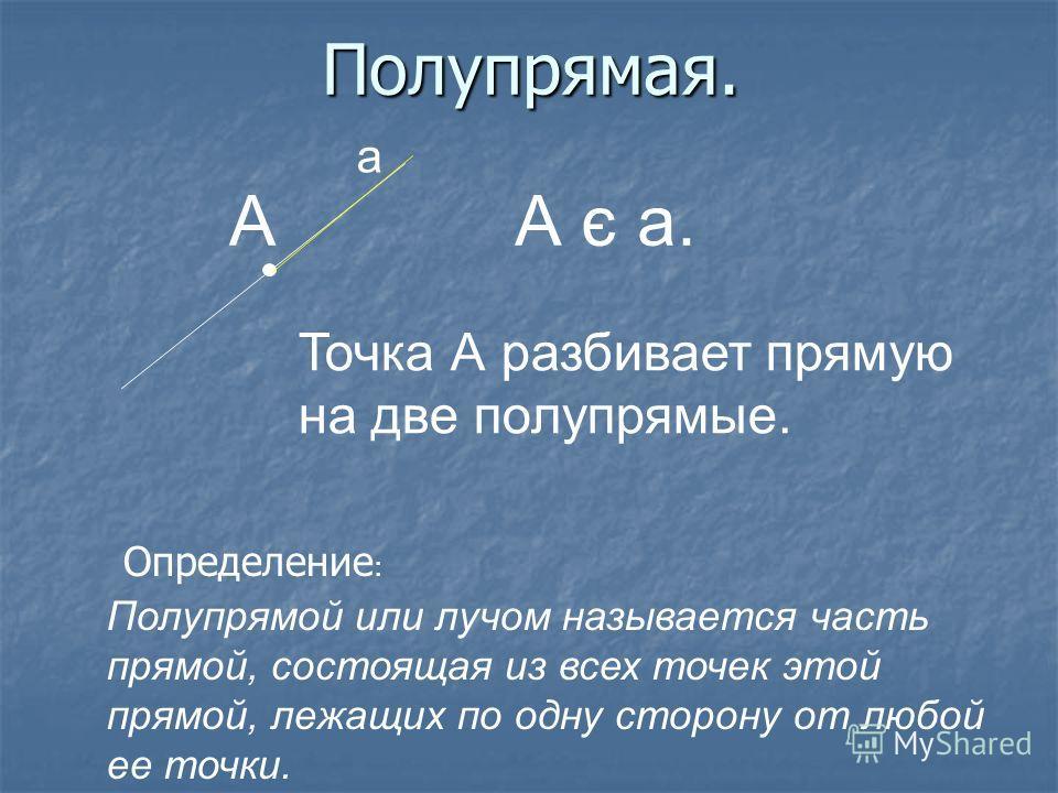 Полупрямая. а АА є а. Точка А разбивает прямую на две полупрямые. Полупрямой или лучом называется часть прямой, состоящая из всех точек этой прямой, лежащих по одну сторону от любой ее точки. Определение :