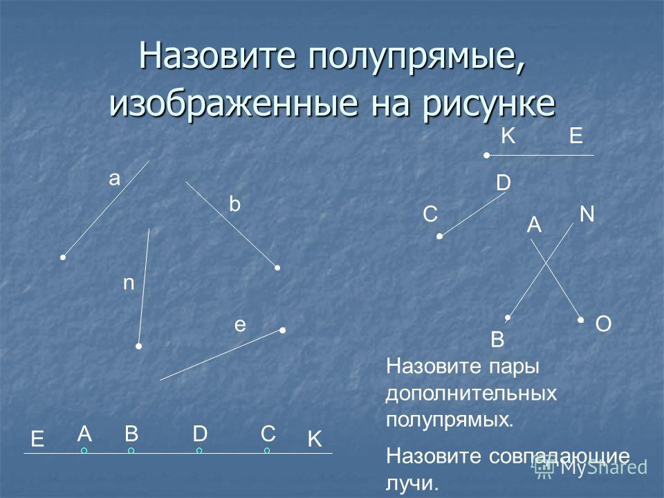 Назовите полупрямые, изображенные на рисунке a b e n KE C D A O N B E ABDC K Назовите пары дополнительных полупрямых. Назовите совпадающие лучи.