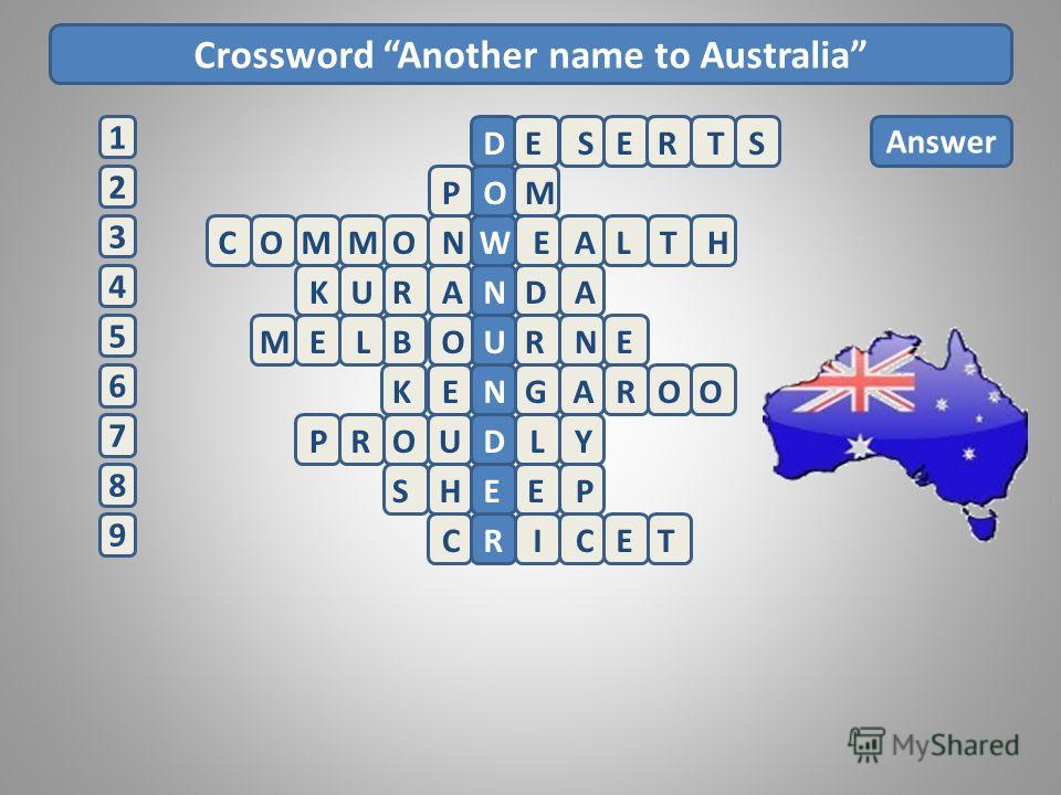 Crossword Another name to Australia 2 1 3 4 5 6 7 8 9 Answer ESERTS PM COMMONEALTH KURADA MELBRNE O GKEAROO PROULY SHEP C D O W N U N D E R ICET