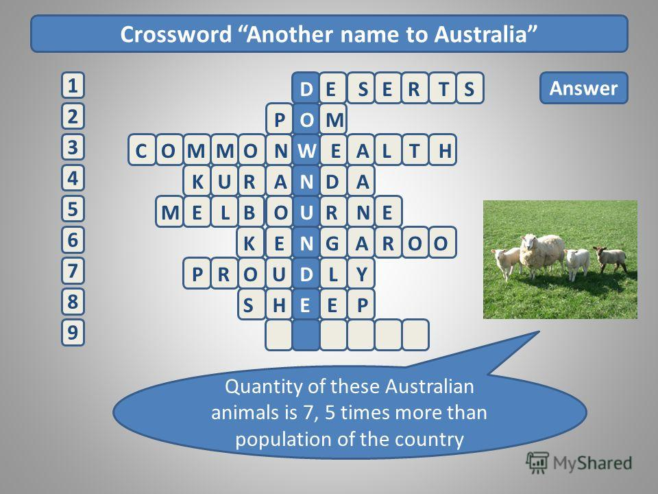 Crossword Another name to Australia 2 1 3 4 5 6 7 8 9 Answer ESERTSD POM Quantity of these Australian animals is 7, 5 times more than population of the country COMMONWEALTH KURANDA MELBURNE O GKENAROO PROUDLY SHEEP