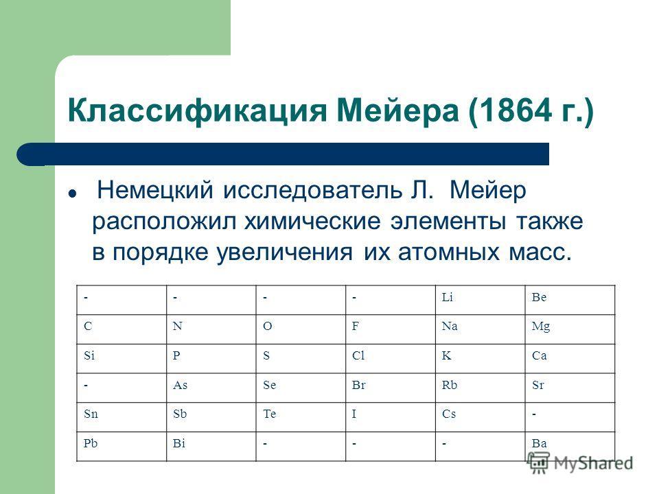 Классификация Мейера (1864 г.) Немецкий исследователь Л. Мейер расположил химические элементы также в порядке увеличения их атомных масс. ----LiBe CNOFNaMg SiPSClKCa -AsSeBrRbSr SnSbTeICs- PbBi---Ba