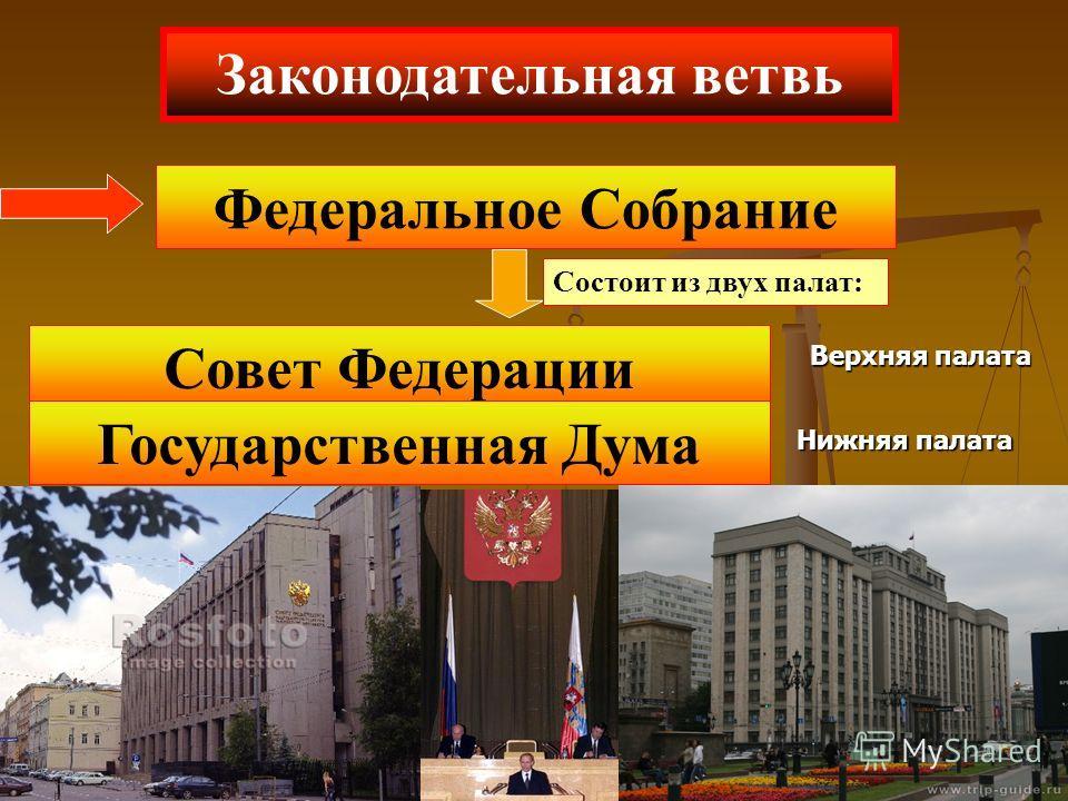 Законодательная ветвь Федеральное Собрание Совет Федерации Государственная Дума Верхняя палата Нижняя палата Состоит из двух палат: