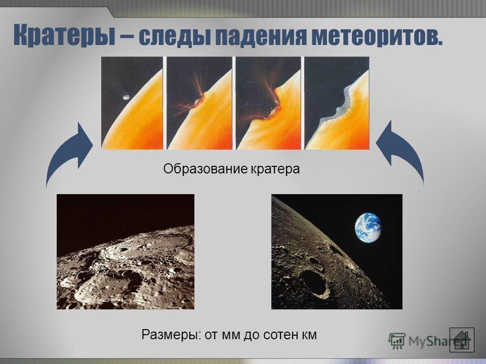 Кратеры – следы падения метеоритов. Образование кратера Размеры: от мм до сотен км
