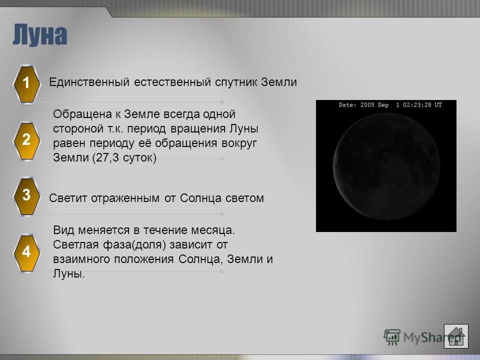 Луна Единственный естественный спутник Земли 1 Обращена к Земле всегда одной стороной т.к. период вращения Луны равен периоду её обращения вокруг Земли (27,3 суток) 2 Светит отраженным от Солнца светом 3 Вид меняется в течение месяца. Светлая фаза(до